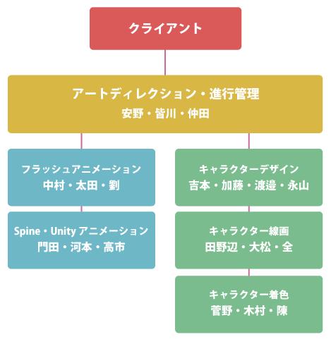 hc_taisei